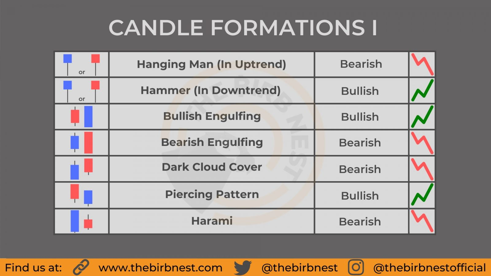 21 candle formations 1
