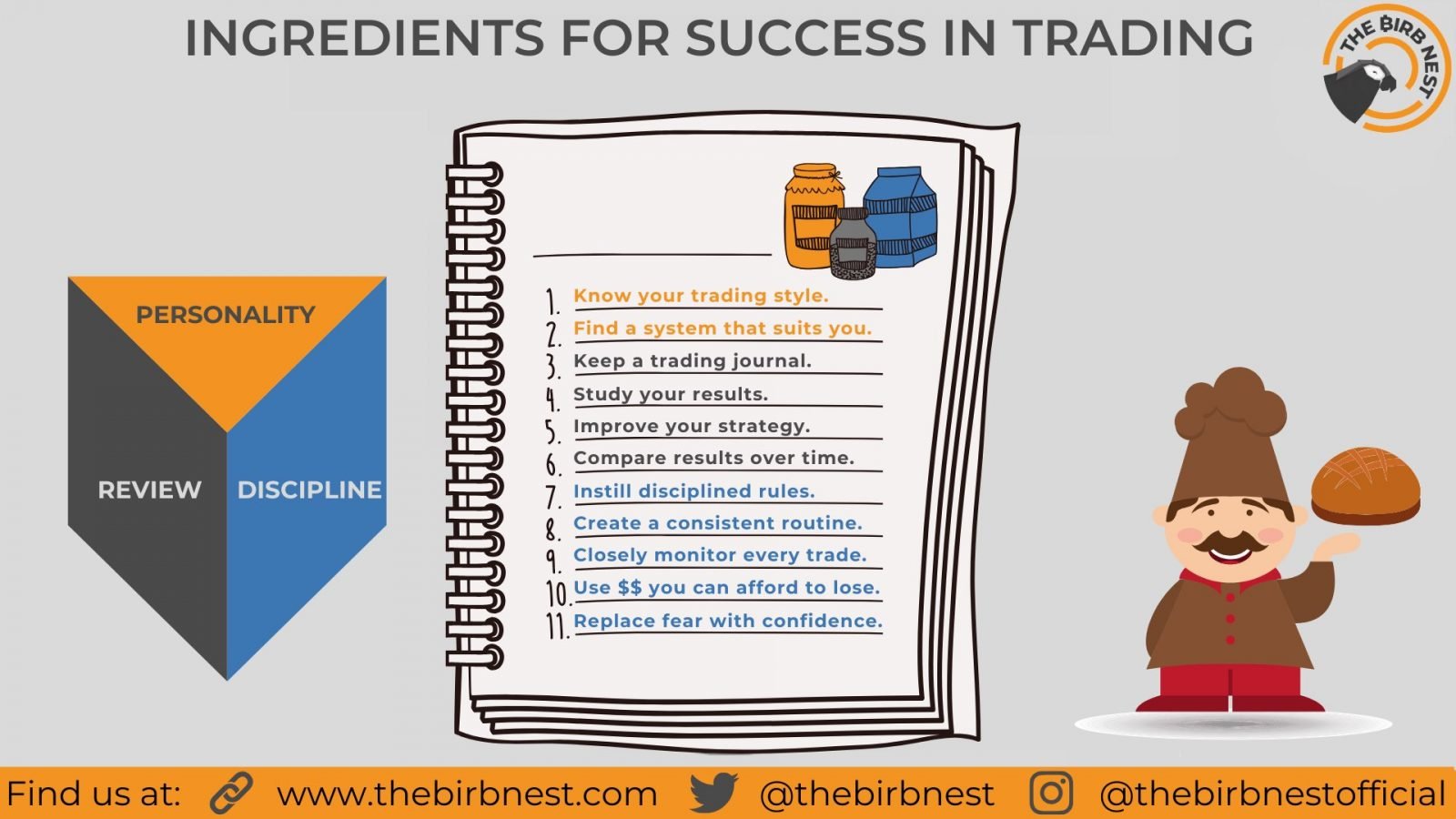 30 Ingrediennts for Success
