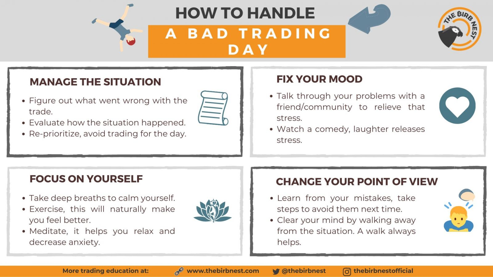 36 handle bad trading day