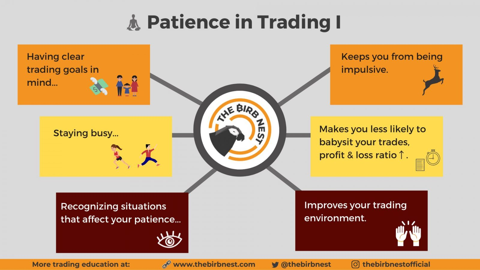51 patience in trading 1